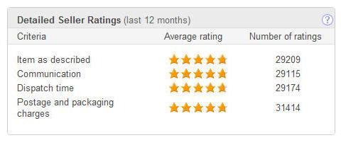 detailed_seller_ratings.jpg